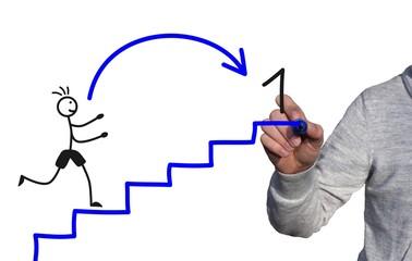 Strichmännchen Treppe Erfolg