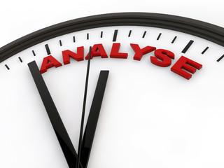 Zeit für eine Analyse