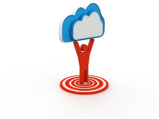 cloud business network
