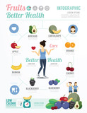 Fototapety Health and Wellness Template Design Fruit for Healthy Infograph