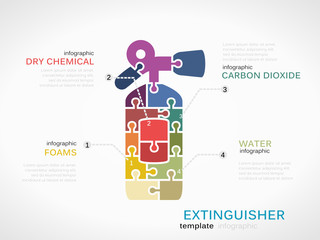 Infographic template with extinguisher
