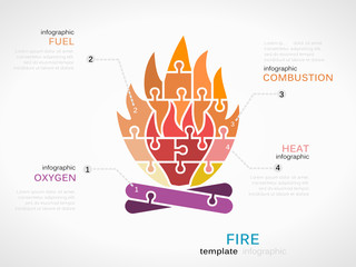 Infographic template with fire symbol