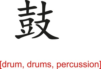 Chinese Sign for drum, drums, percussion