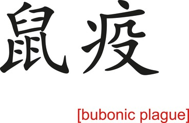 Chinese Sign for bubonic plague