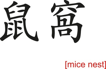 Chinese Sign for mice nest