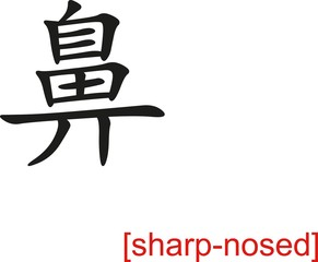 Chinese Sign for sharp-nosed