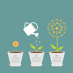 Coin seed watering can dollar plant growth concept Flat