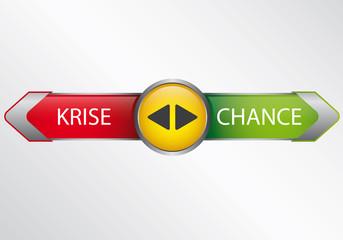 Chance oder Krise - Infografik