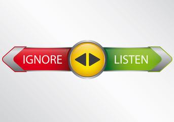 Listen Ignore - Infografik