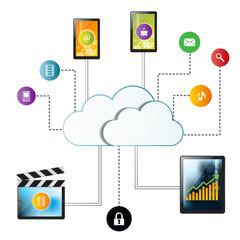 Web network cloud