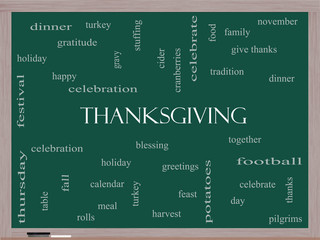 Thanksgiving Word Cloud Concept on a Blackboard