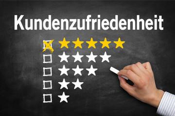 Kundenzufriedenheit / Bewertung