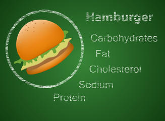 Nutrition hamburger on green board