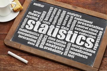 statistics word cloud