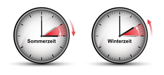 Zeitumstellung - Sommer/Winter