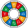 Постер, плакат: Astrology Zodiac Divisions