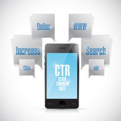 click through rate phone concept