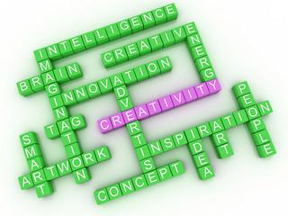3d imagen Creativity Word Cloud Concept