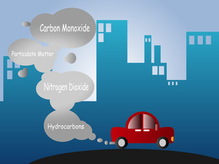 car pollutions