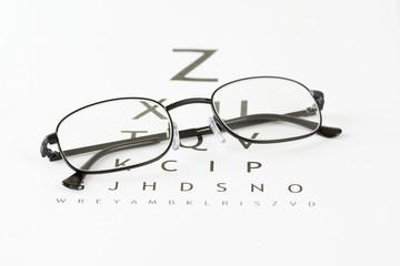 Spectacles - Eye test, eye care