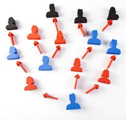 Social group