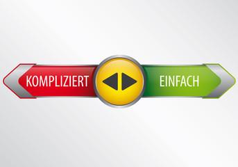 Kompliziert einfach - Infografik