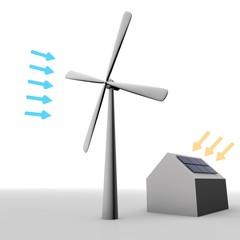 Zonneenergie en windenergie