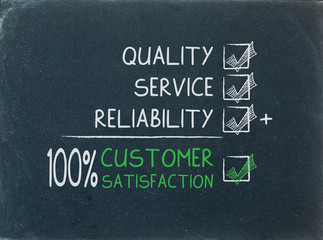 CUSTOMER SATISFACTION Equation on Blackboard (quality service)