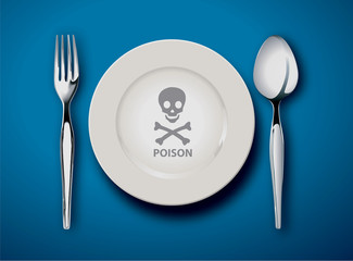 Vector illustrator empty plate isolated,poison food concept