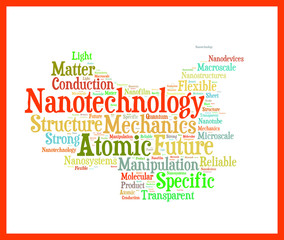 Nanotechnology Future