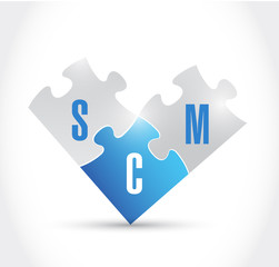 supply chain management puzzle pieces