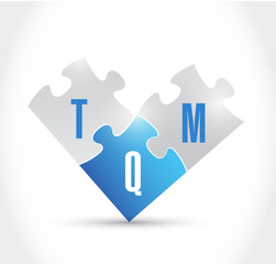 total quality management puzzle pieces