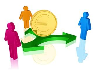 Gewinn, Verteilung, Jobsuche