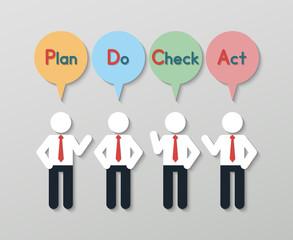 quality management business concept