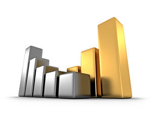 golden and silver bar financial graphs on white