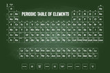 Periodic Table Of Elements With Chalk Font On Green Chalkboard poster