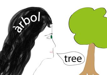 zweisprachig