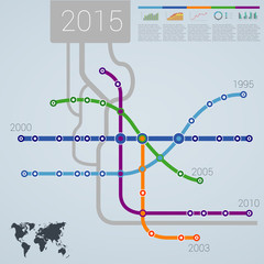 Infographics subway construction data