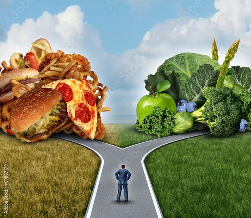 Diet Decision - 69887179