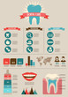 Dental and teeth care infographics - treatment, prevention - 69887984
