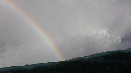 A rainbow at the top of Niagara Falls