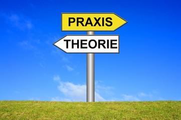 Schild Wegweiser. Theorie / Praxis
