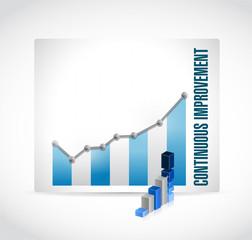 business improve graphs illustration design