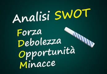 Analisi SWOT (strategia, pianificazione)