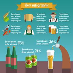 Beer infographic set