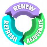 Renew Refresh Rejuvenate Words New Change Better Improvement poster