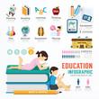 Zdjęcia na płótnie, fototapety, obrazy : Infographic Education Template Design . Concept Vector