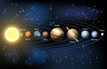"Постер, картина, фотообои ""Sun and planets of the solar system"""