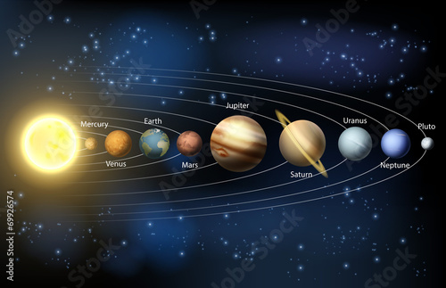 Fototapety, obrazy : Sun and planets of the solar system