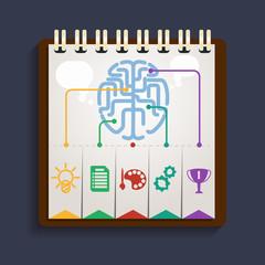 Brain analysis on clipboard